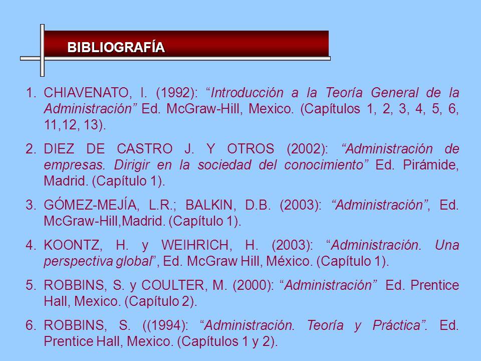 BIBLIOGRAFÍA 1.CHIAVENATO, I.(1992): Introducción a la Teoría General de la Administración Ed.