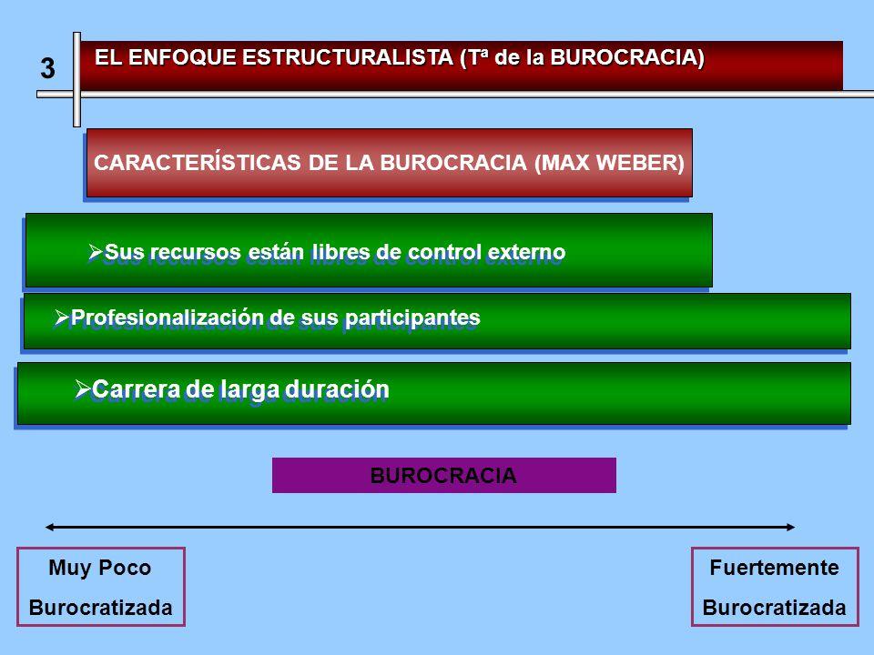 3 EL ENFOQUE ESTRUCTURALISTA (Tª de la BUROCRACIA) Sus recursos están libres de control externo Profesionalización de sus participantes Carrera de larga duración CARACTERÍSTICAS DE LA BUROCRACIA (MAX WEBER) Muy Poco Burocratizada Fuertemente Burocratizada BUROCRACIA