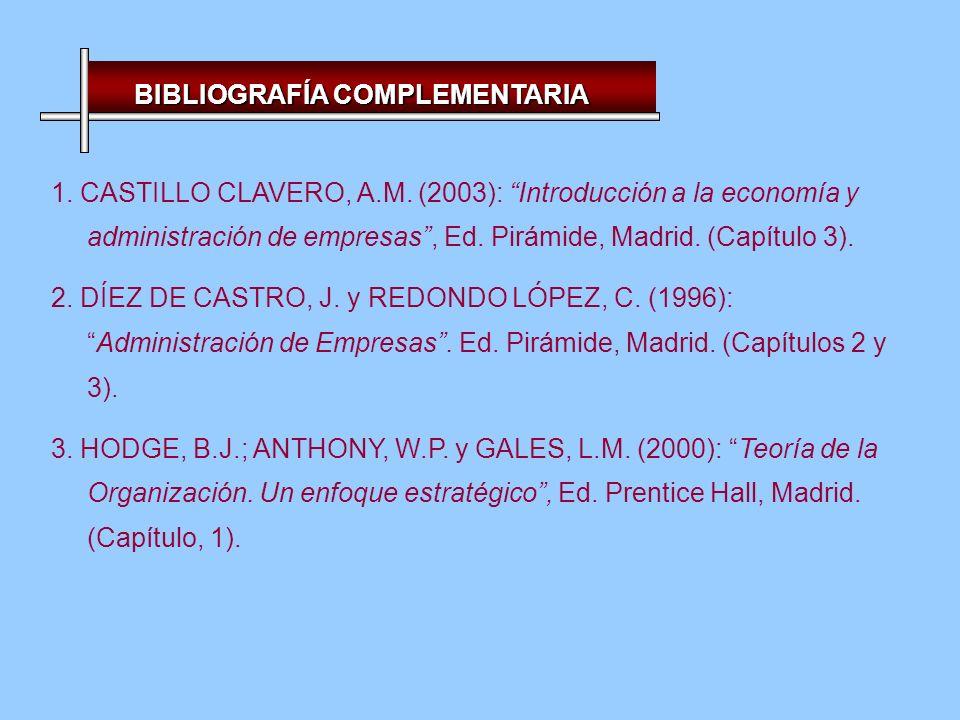 BIBLIOGRAFÍA COMPLEMENTARIA 1.CASTILLO CLAVERO, A.M.
