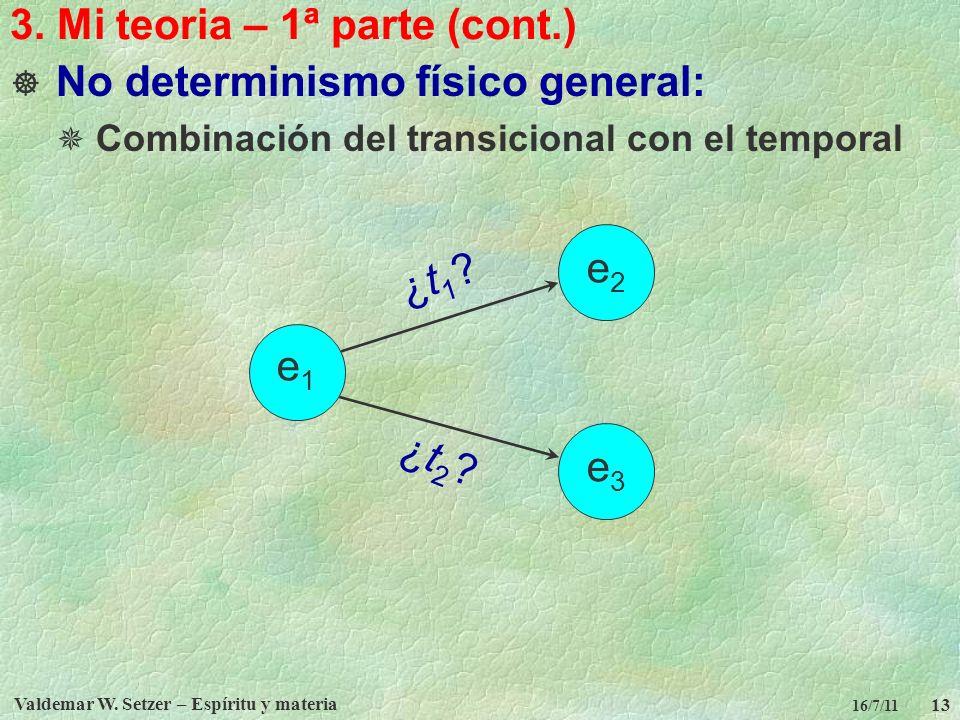 Valdemar W. Setzer – Espíritu y materia 13 16/7/11 3. Mi teoria – 1ª parte (cont.) No determinismo físico general: Combinación del transicional con el