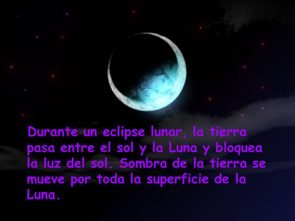 Durante un eclipse lunar, la tierra pasa entre el sol y la Luna y bloquea la luz del sol. Sombra de la tierra se mueve por toda la superficie de la Lu