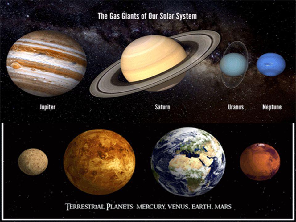 El eje de la tierra está ligeramente inclinado.