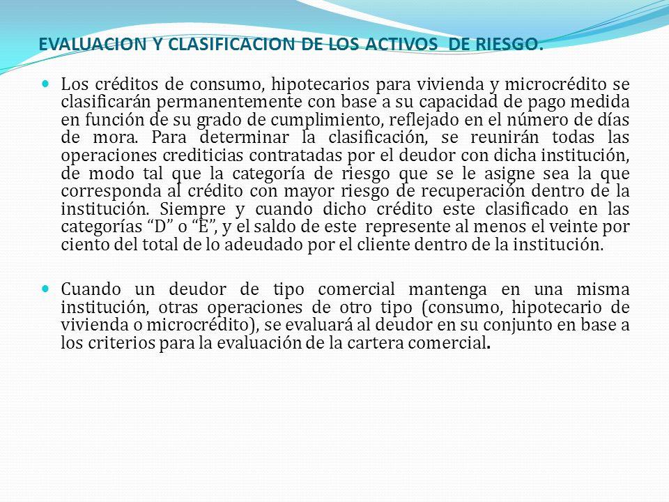 EVALUACION Y CLASIFICACION DE LOS ACTIVOS DE RIESGO. Los créditos de consumo, hipotecarios para vivienda y microcrédito se clasificarán permanentement