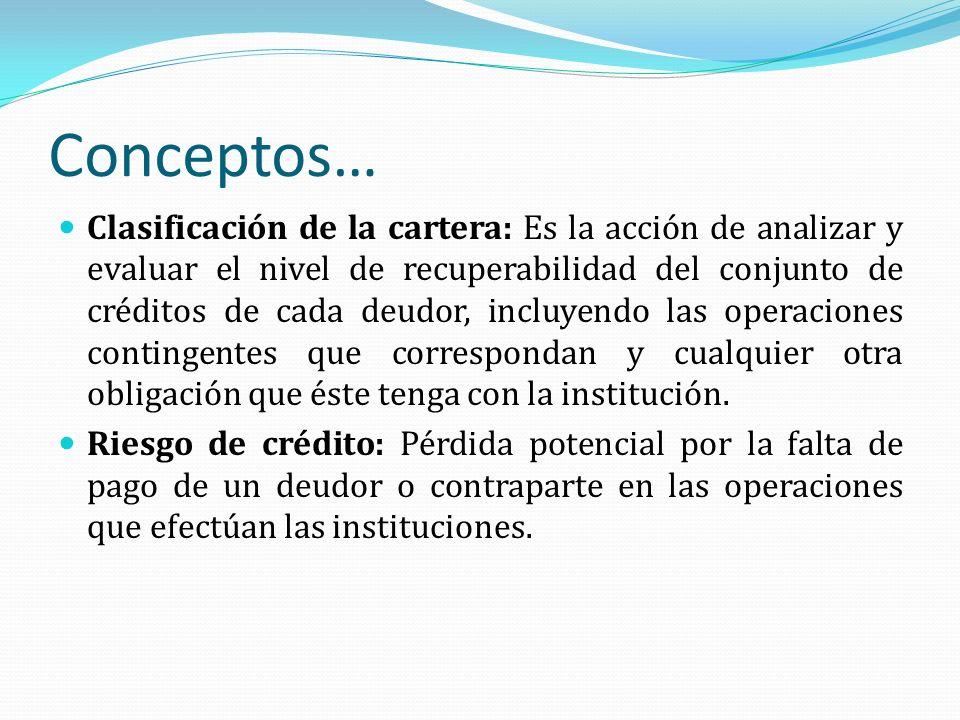 Conceptos… Clasificación de la cartera: Es la acción de analizar y evaluar el nivel de recuperabilidad del conjunto de créditos de cada deudor, incluy