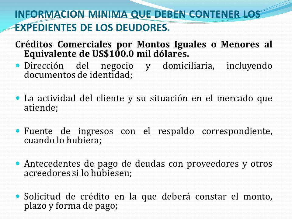INFORMACION MINIMA QUE DEBEN CONTENER LOS EXPEDIENTES DE LOS DEUDORES. Créditos Comerciales por Montos Iguales o Menores al Equivalente de US$100.0 mi