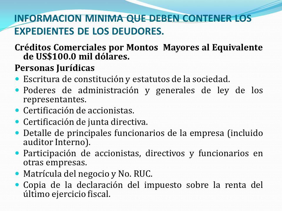 INFORMACION MINIMA QUE DEBEN CONTENER LOS EXPEDIENTES DE LOS DEUDORES. Créditos Comerciales por Montos Mayores al Equivalente de US$100.0 mil dólares.