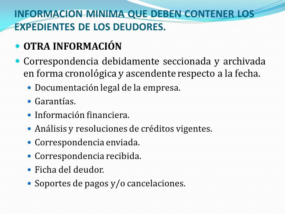 INFORMACION MINIMA QUE DEBEN CONTENER LOS EXPEDIENTES DE LOS DEUDORES. OTRA INFORMACIÓN Correspondencia debidamente seccionada y archivada en forma cr