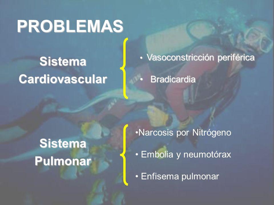 PROBLEMAS SistemaCardiovascular SistemaPulmonar Vasoconstricción periférica Vasoconstricción periférica Bradicardia Bradicardia Narcosis por Nitrógeno Embolia y neumotórax Enfisema pulmonar