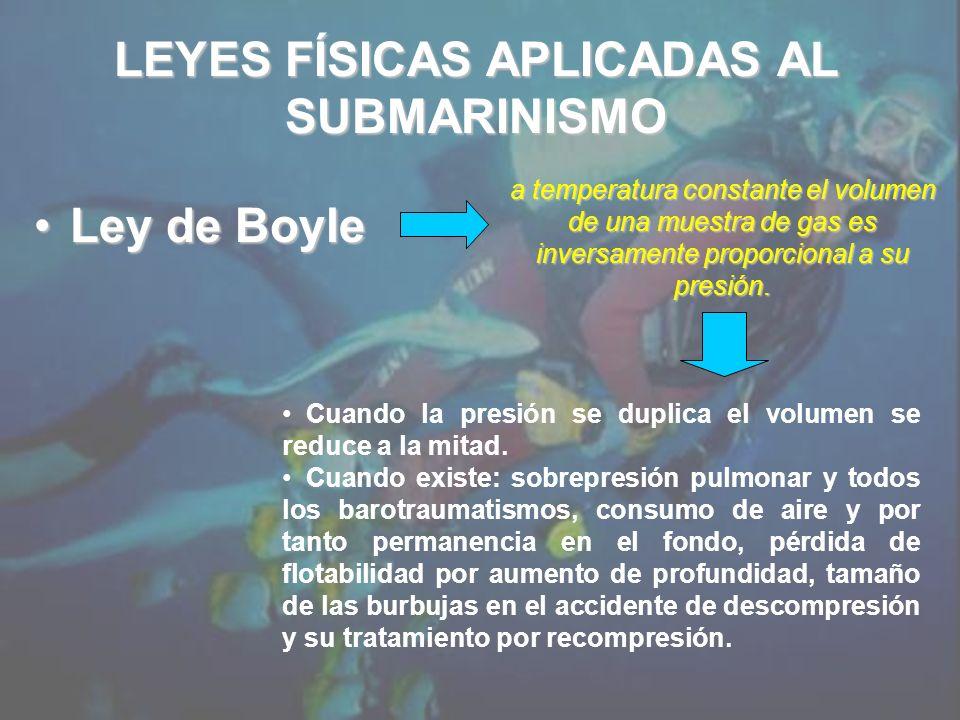 Ley de BoyleLey de Boyle Cuando la presión se duplica el volumen se reduce a la mitad. Cuando existe: sobrepresión pulmonar y todos los barotraumatism