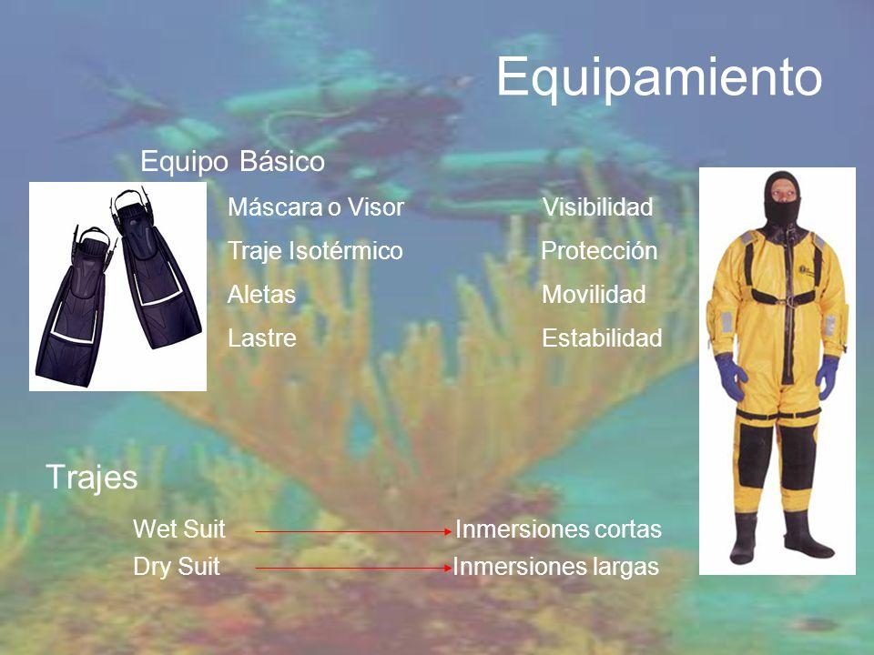 Equipamiento Trajes Wet Suit Inmersiones cortas Dry Suit Inmersiones largas Equipo Básico Máscara o Visor Visibilidad Traje Isotérmico Protección Aletas Movilidad Lastre Estabilidad