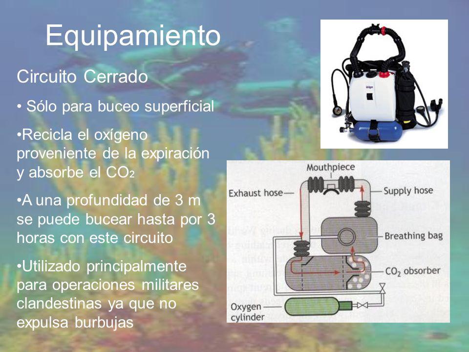 Circuito Cerrado Sólo para buceo superficial Recicla el oxígeno proveniente de la expiración y absorbe el CO 2 A una profundidad de 3 m se puede bucear hasta por 3 horas con este circuito Utilizado principalmente para operaciones militares clandestinas ya que no expulsa burbujas