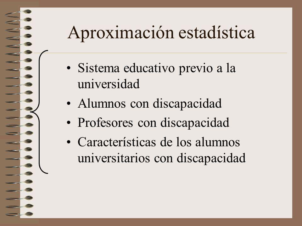 Aproximación estadística Sistema educativo previo a la universidad Alumnos con discapacidad Profesores con discapacidad Características de los alumnos