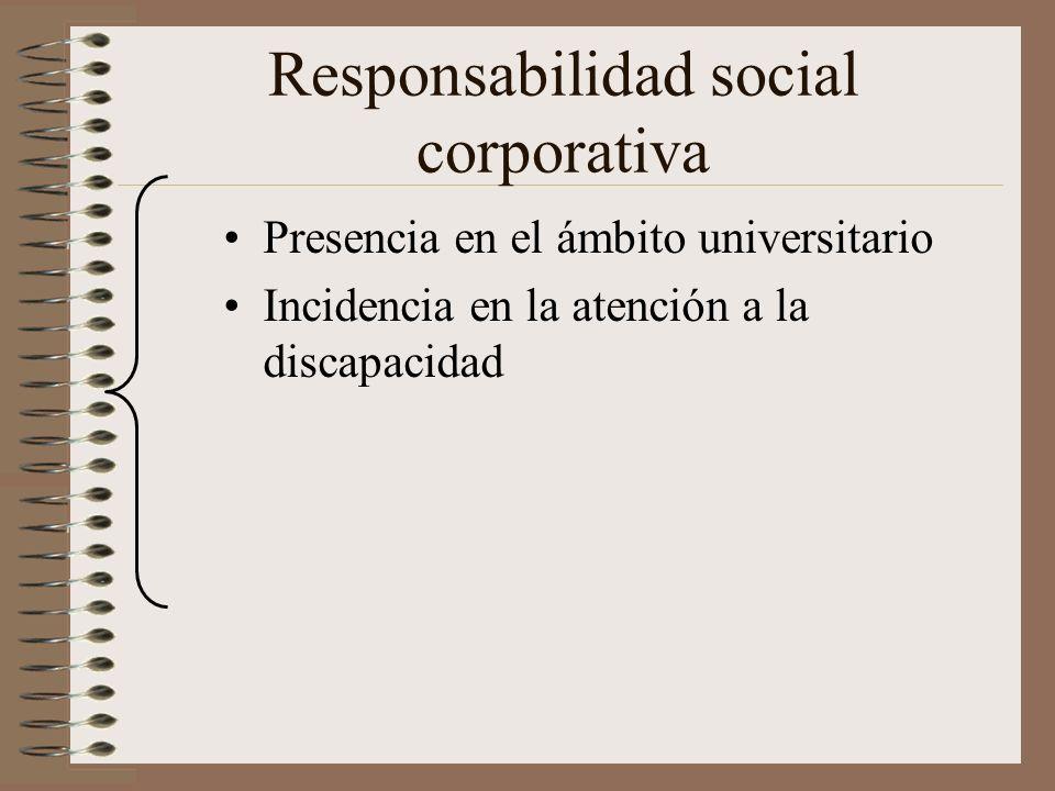 Responsabilidad social corporativa Presencia en el ámbito universitario Incidencia en la atención a la discapacidad