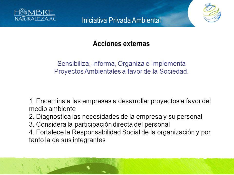 Iniciativa Privada Ambiental Acciones externas Sensibiliza, Informa, Organiza e Implementa Proyectos Ambientales a favor de la Sociedad. 1. Encamina a