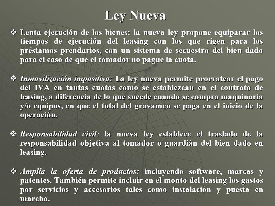Ley Nueva Lenta ejecución de los bienes: la nueva ley propone equiparar los tiempos de ejecución del leasing con los que rigen para los préstamos pren