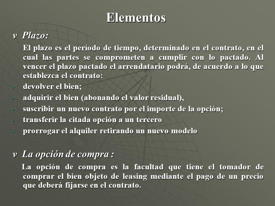 Elementos v Plazo: El plazo es el período de tiempo, determinado en el contrato, en el cual las partes se comprometen a cumplir con lo pactado. Al ven