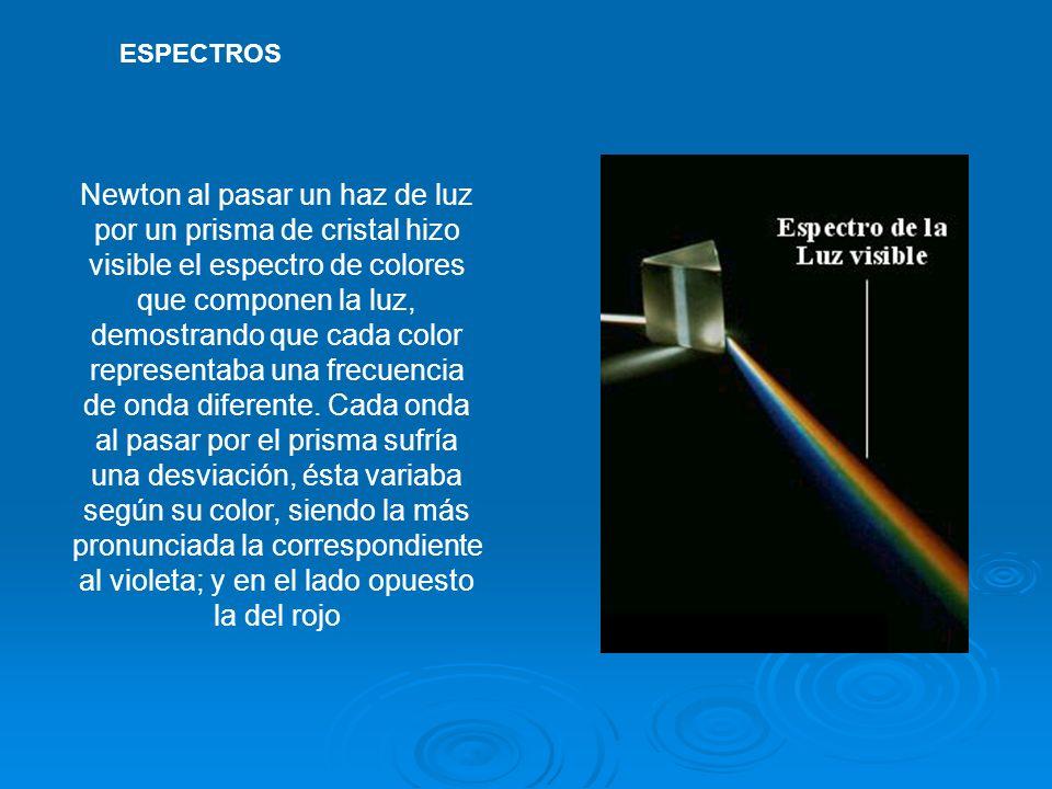 Newton al pasar un haz de luz por un prisma de cristal hizo visible el espectro de colores que componen la luz, demostrando que cada color representab