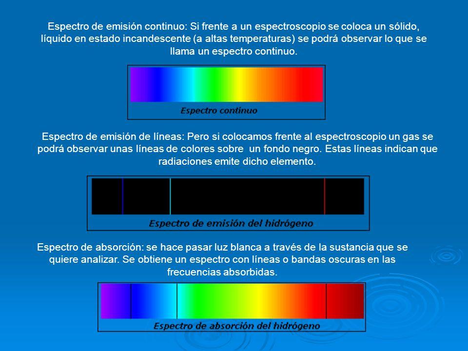Espectro de emisión continuo: Si frente a un espectroscopio se coloca un sólido, líquido en estado incandescente (a altas temperaturas) se podrá obser