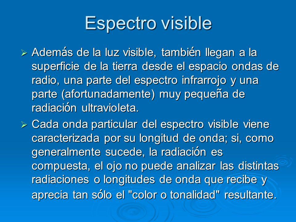 Espectro visible Adem á s de la luz visible, tambi é n llegan a la superficie de la tierra desde el espacio ondas de radio, una parte del espectro inf