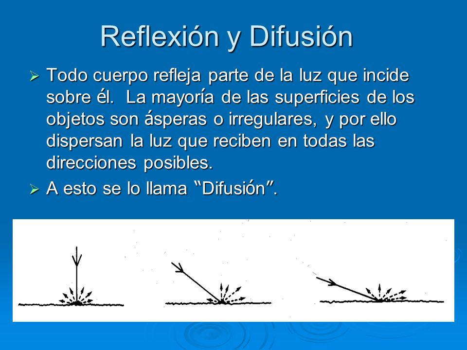 Reflexión y Difusión Todo cuerpo refleja parte de la luz que incide sobre é l. La mayor í a de las superficies de los objetos son á speras o irregular