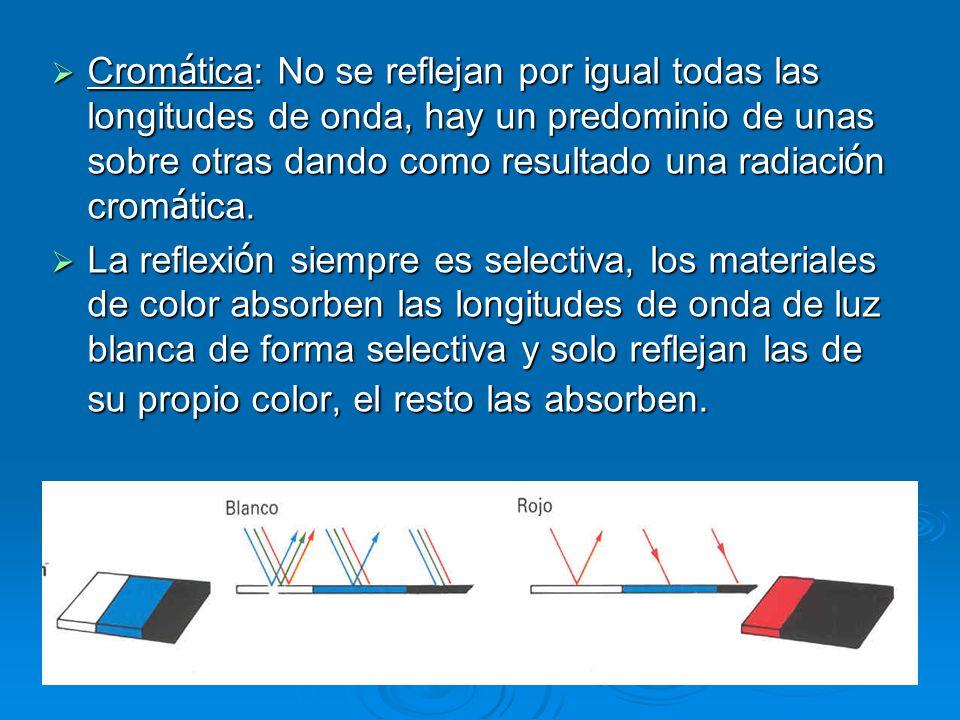 Crom á tica: No se reflejan por igual todas las longitudes de onda, hay un predominio de unas sobre otras dando como resultado una radiaci ó n crom á