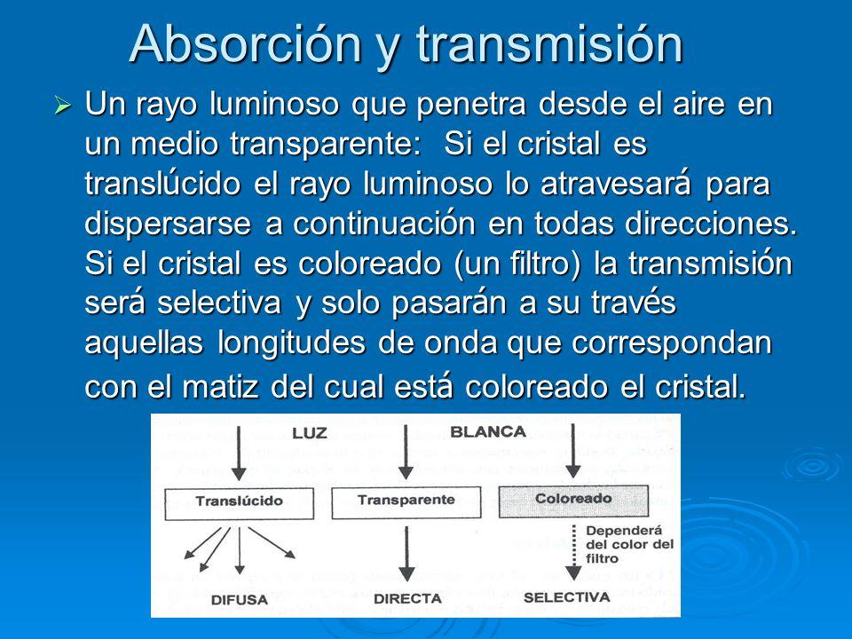 Absorción y transmisión Un rayo luminoso que penetra desde el aire en un medio transparente: Si el cristal es transl ú cido el rayo luminoso lo atrave