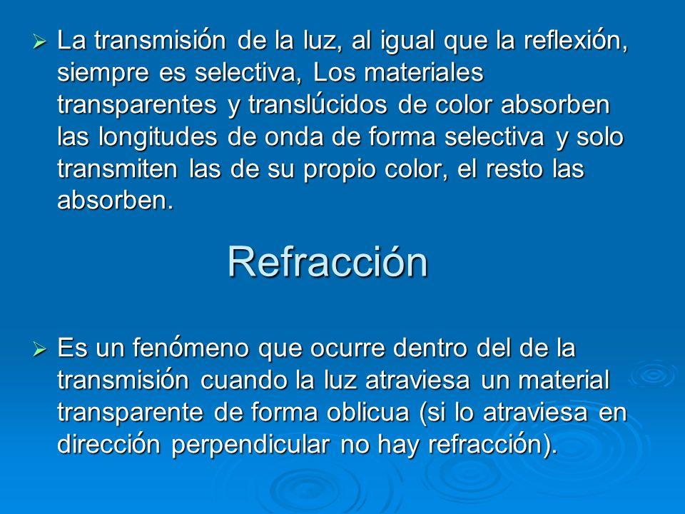 Refracción La transmisi ó n de la luz, al igual que la reflexi ó n, siempre es selectiva, Los materiales transparentes y transl ú cidos de color absor