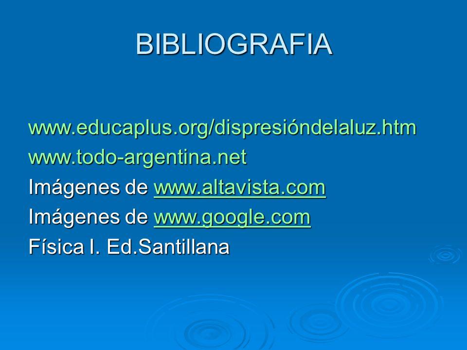 BIBLIOGRAFIA www.educaplus.org/dispresióndelaluz.htmwww.todo-argentina.net Imágenes de www.altavista.com www.altavista.com Imágenes de www.google.com