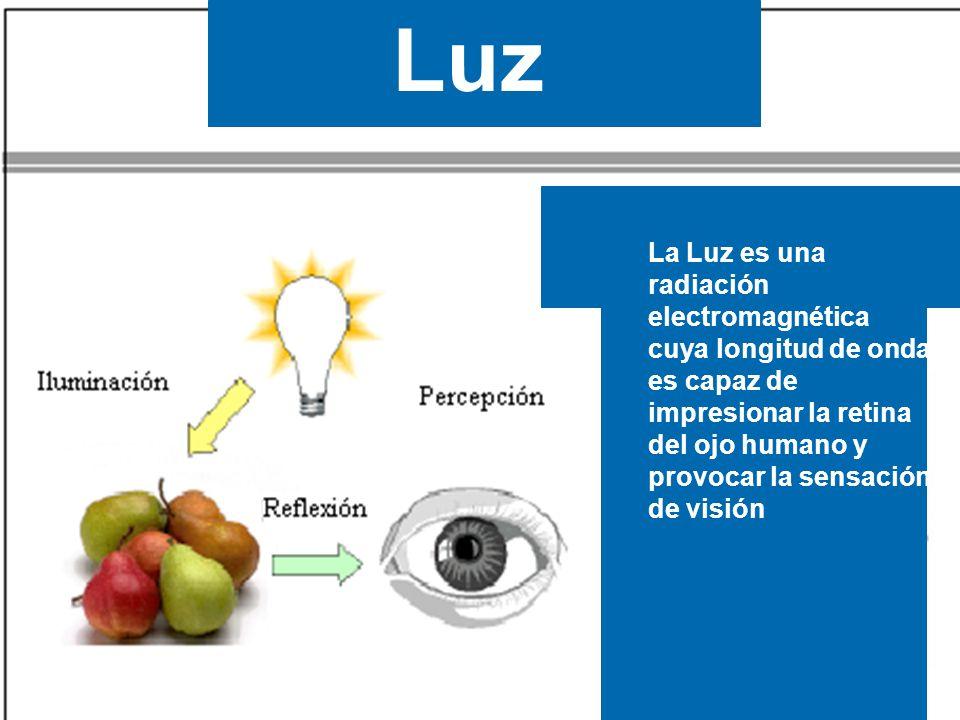 La Luz: *Fuente de espectros luminosos *Procesos de formacion del color Luz La Luz es una radiación electromagnética cuya longitud de onda es capaz de