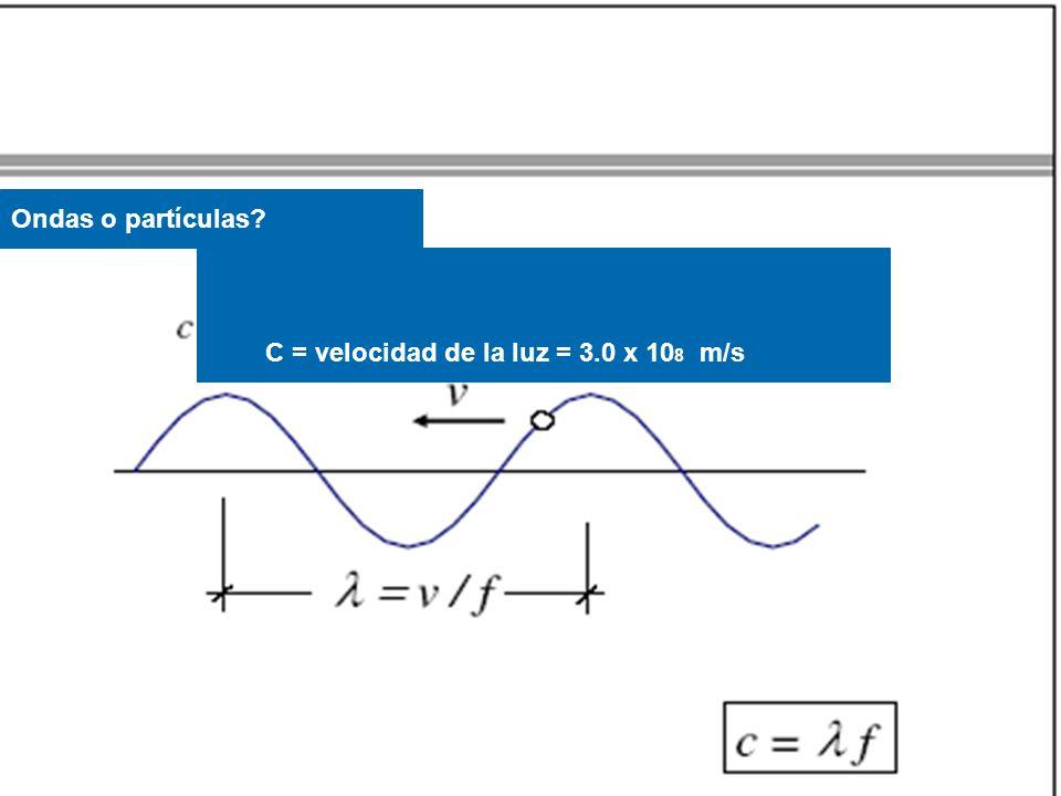 NATURALEZA DE LA LUZ Ondas o partículas? C = velocidad de la luz = 3.0 x 10 8 m/s