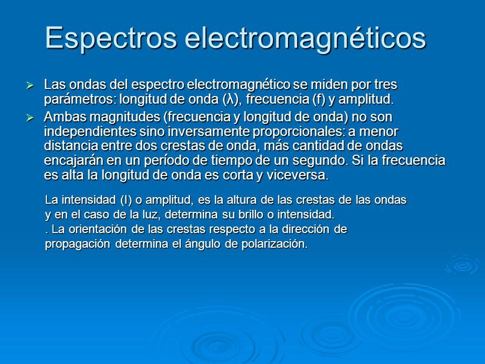 Espectros electromagnéticos Las ondas del espectro electromagn é tico se miden por tres par á metros: longitud de onda ( λ), frecuencia (f) y amplitud