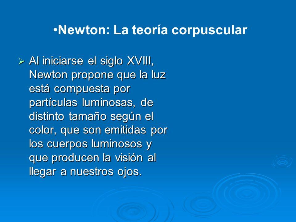 Newton se apoyaba en los siguientes hechos: Newton se apoyaba en los siguientes hechos: La trayectoria seguida por los corpúsculos es rectilínea La trayectoria seguida por los corpúsculos es rectilínea Los corpúsculos no atraviesan obstáculos, así se forman las sombras Los corpúsculos no atraviesan obstáculos, así se forman las sombras La reflexión se debe al rebote de los corpúsculos sobre La reflexión se debe al rebote de los corpúsculos sobre la superficie reflectora.