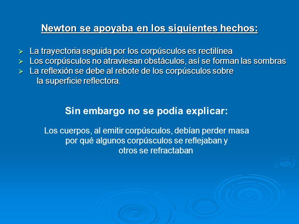 Newton se apoyaba en los siguientes hechos: Newton se apoyaba en los siguientes hechos: La trayectoria seguida por los corpúsculos es rectilínea La tr