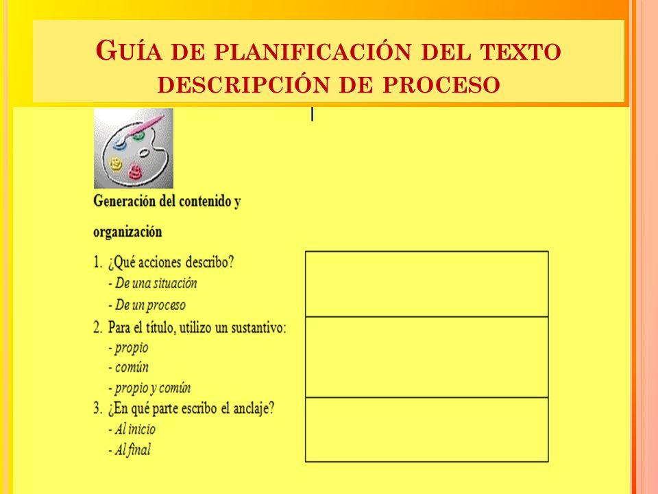 G UÍA DE PLANIFICACIÓN DEL TEXTO DESCRIPCIÓN DE PROCESO