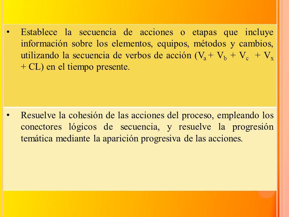Establece la secuencia de acciones o etapas que incluye información sobre los elementos, equipos, métodos y cambios, utilizando la secuencia de verbos