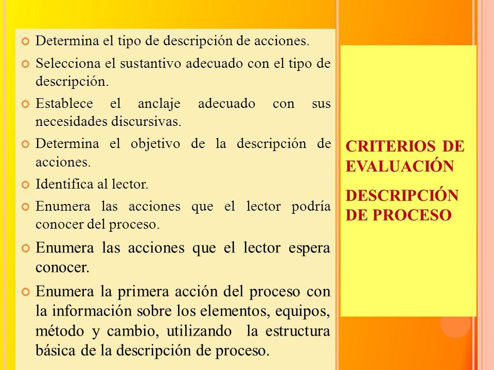 CRITERIOS DE EVALUACIÓN DESCRIPCIÓN DE PROCESO Determina el tipo de descripción de acciones. Selecciona el sustantivo adecuado con el tipo de descripc