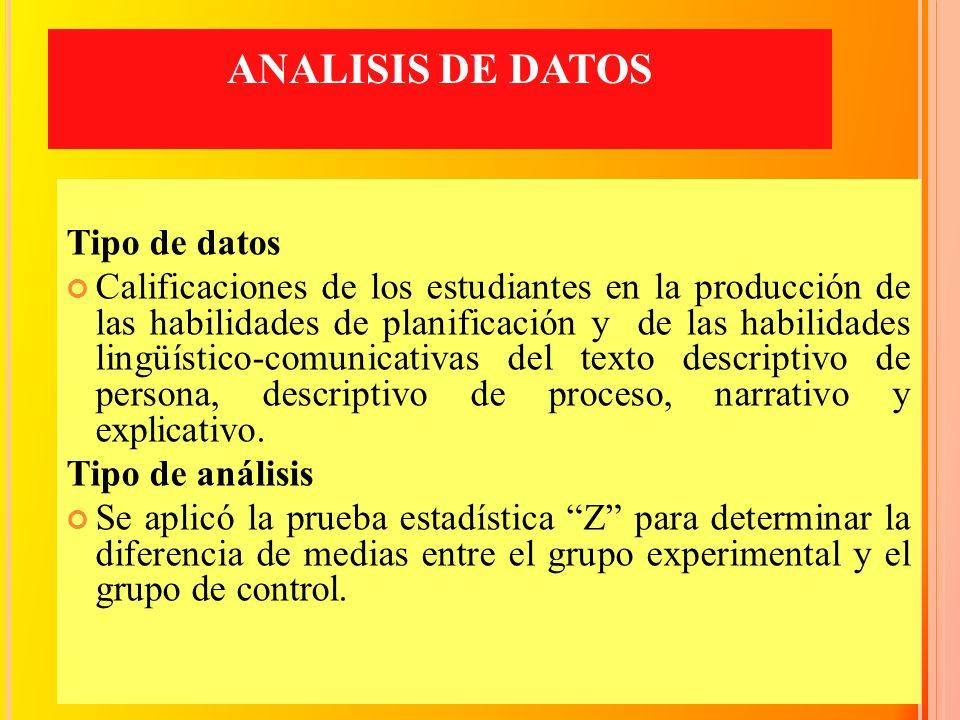 Tipo de datos Calificaciones de los estudiantes en la producción de las habilidades de planificación y de las habilidades lingüístico-comunicativas de