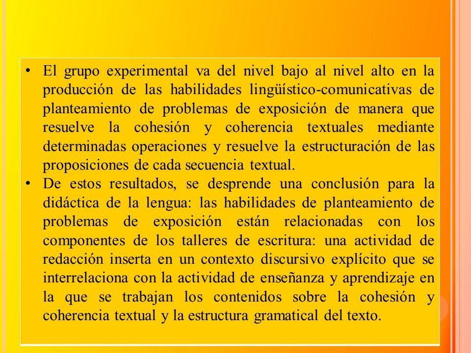 El grupo experimental va del nivel bajo al nivel alto en la producción de las habilidades lingüístico-comunicativas de planteamiento de problemas de e