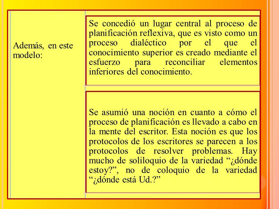 Además, en este modelo: Se concedió un lugar central al proceso de planificación reflexiva, que es visto como un proceso dialéctico por el que el cono