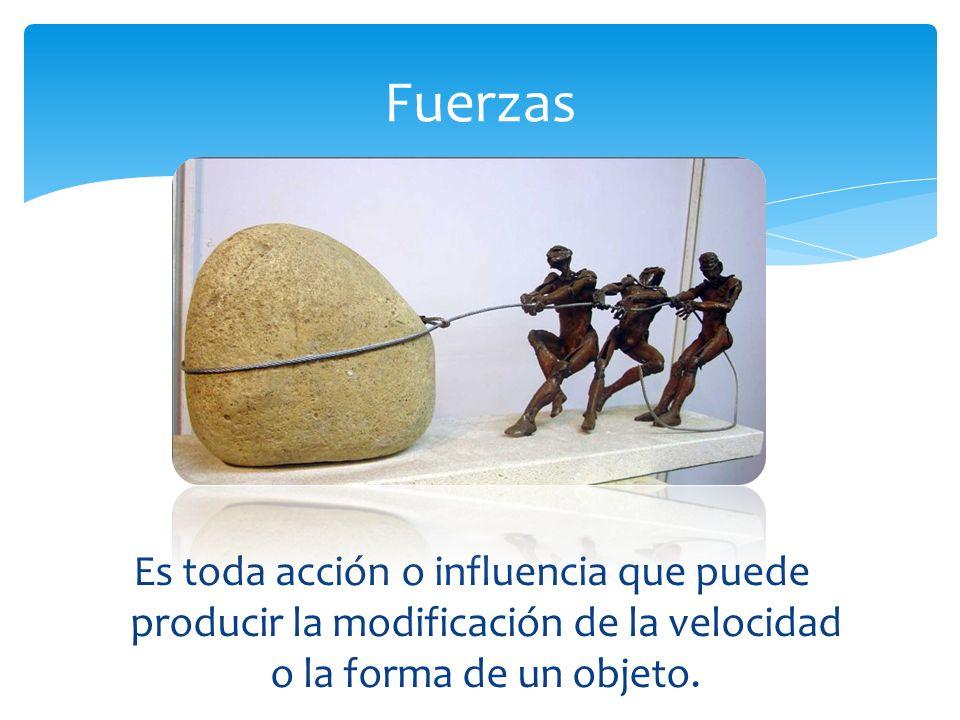 Es toda acción o influencia que puede producir la modificación de la velocidad o la forma de un objeto.