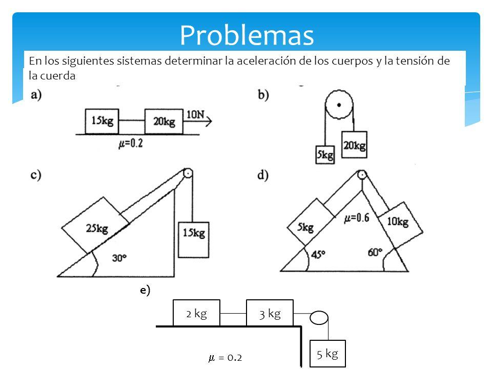 Problemas En los siguientes sistemas determinar la aceleración de los cuerpos y la tensión de la cuerda e) = 0.2 3 kg 2 kg 5 kg