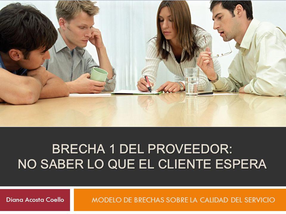 MODELO DE BRECHAS SOBRE LA CALIDAD DEL SERVICIO Diana Acosta Coello