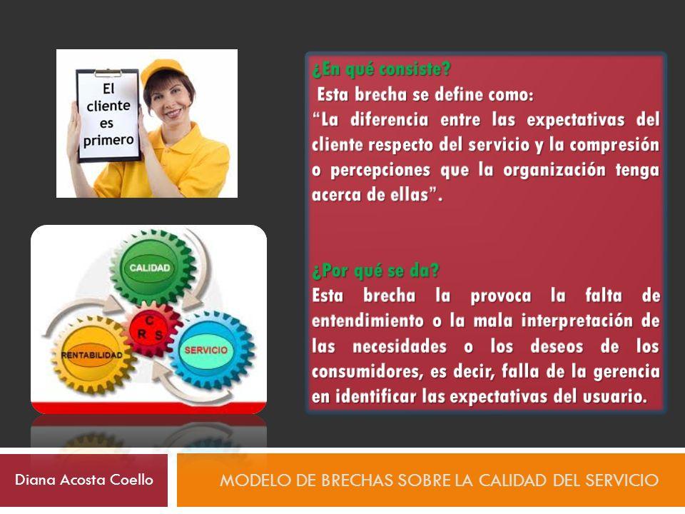 Algunos factores que llevan a la existencia de la brecha son: MODELO DE BRECHAS SOBRE LA CALIDAD DEL SERVICIO Diana Acosta Coello SERVICIO ESPERADO Orientación inadecuada de la investigación de mercados.