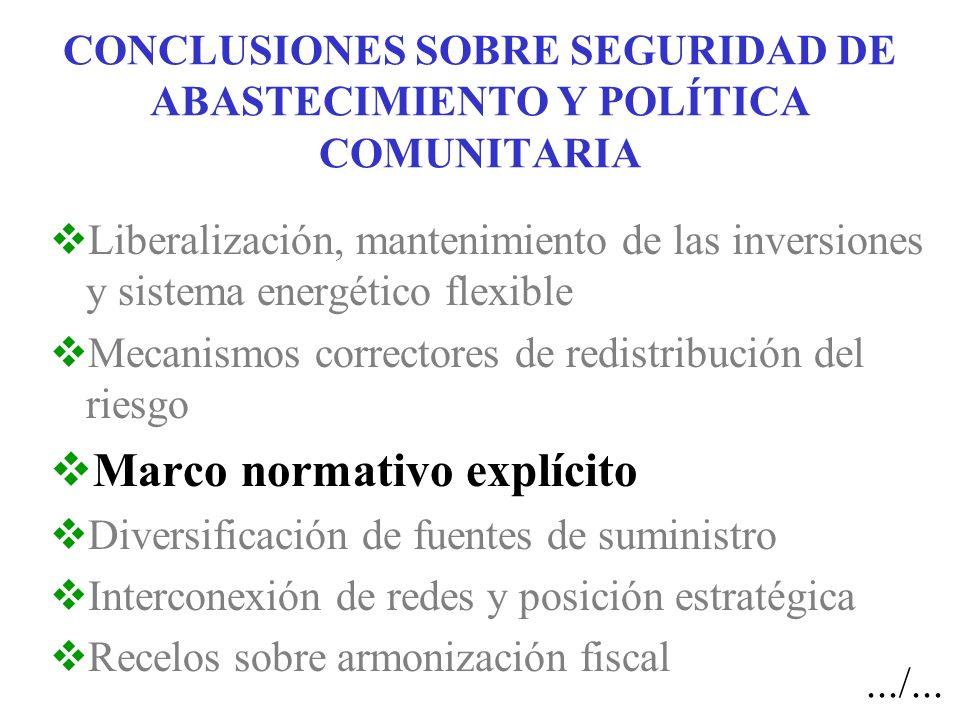 ADENDA ¿Incidencia geopolítica de las opciones energéticas.