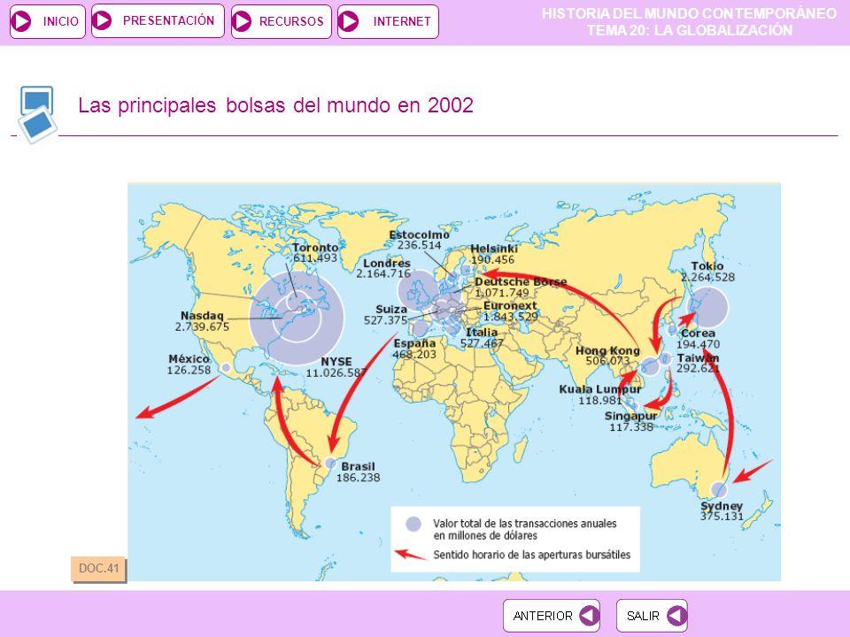 HISTORIA DEL MUNDO CONTEMPORÁNEO TEMA 20: LA GLOBALIZACIÓN RECURSOSINTERNETPRESENTACIÓN INICIO Las principales bolsas del mundo en 2002 DOC.41
