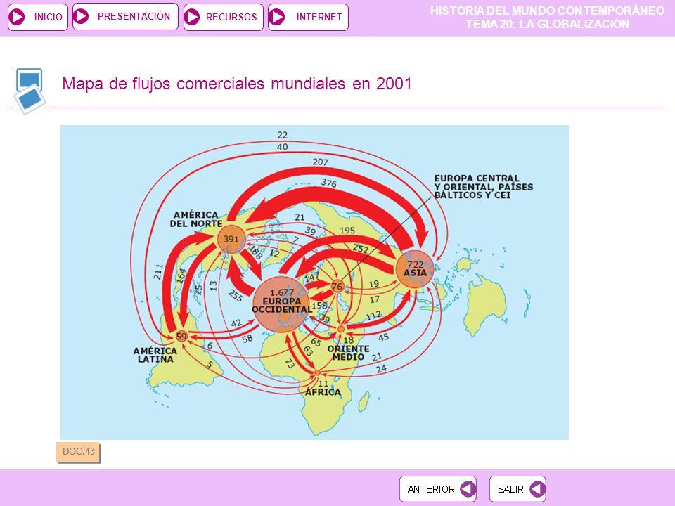HISTORIA DEL MUNDO CONTEMPORÁNEO TEMA 20: LA GLOBALIZACIÓN RECURSOSINTERNETPRESENTACIÓN INICIO Mapa de flujos comerciales mundiales en 2001 DOC.43