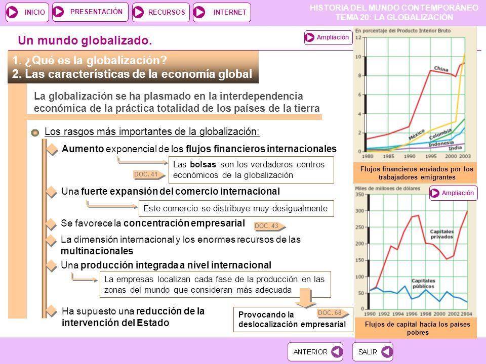 HISTORIA DEL MUNDO CONTEMPORÁNEO TEMA 20: LA GLOBALIZACIÓN RECURSOSINTERNETPRESENTACIÓN INICIO 1.