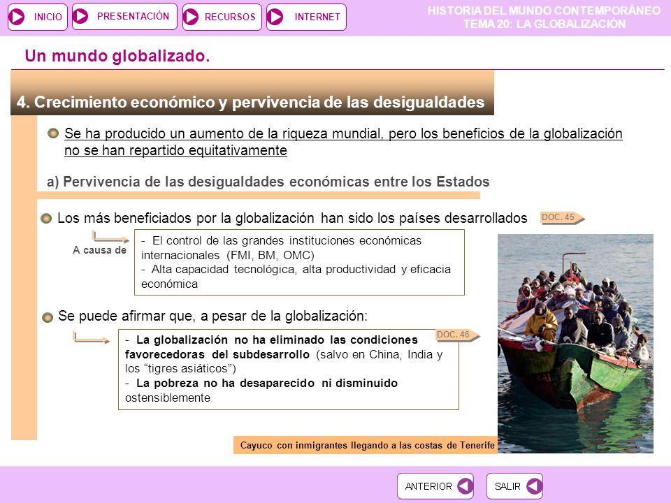HISTORIA DEL MUNDO CONTEMPORÁNEO TEMA 20: LA GLOBALIZACIÓN RECURSOSINTERNETPRESENTACIÓN INICIO 4.