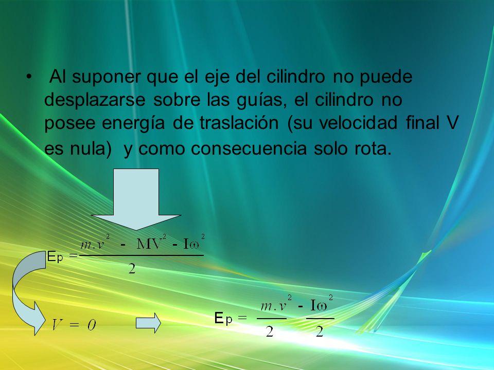 Al suponer que el eje del cilindro no puede desplazarse sobre las guías, el cilindro no posee energía de traslación (su velocidad final V es nula) y c
