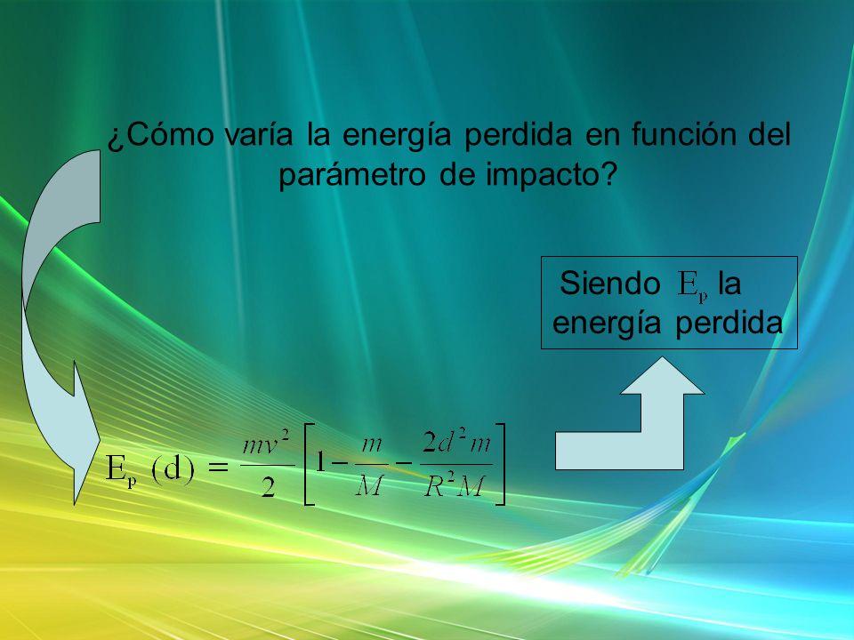 ¿Cómo varía la energía perdida en función del parámetro de impacto? Siendo la energía perdida
